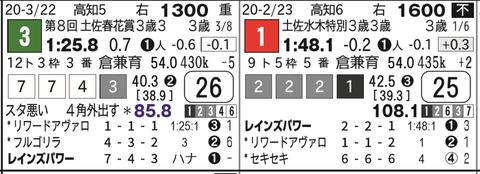 CapD20200502_23