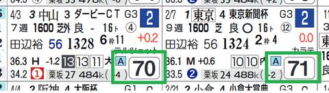 カテドラル(近2走)