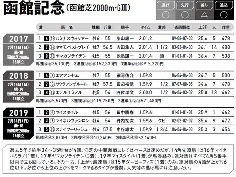 CapD20200710_4