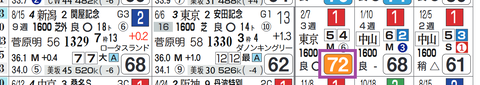 カラテ(東京新聞杯)