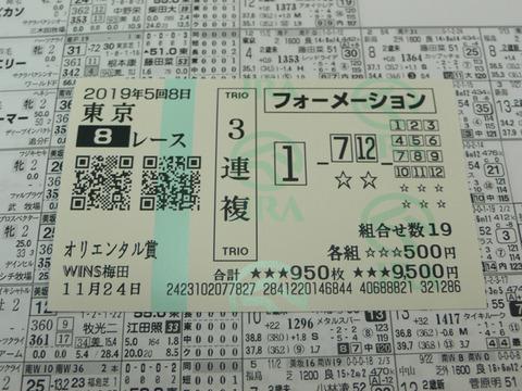 【馬券】5回東京8日8