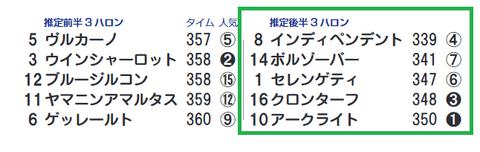東京5R4