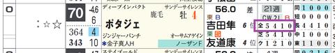ポタジェ(「全成績」)
