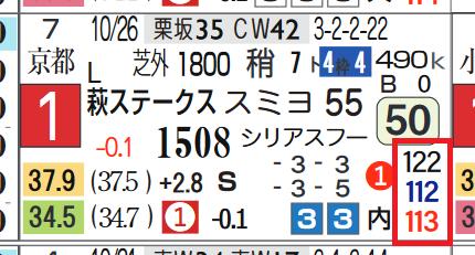 ヴェルトライゼンデ(萩S)