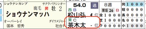 lhc10214811-2