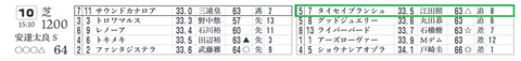 福島10R3