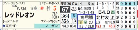 レッドレオン(角居厩舎S)