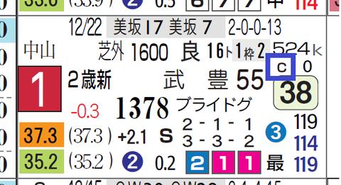 サトノゴールド(「レースレベル」=《C》)