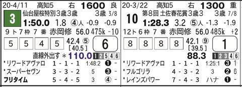 CapD20200502_18