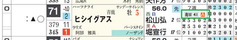 ヒシイグアス(「追切指数」)