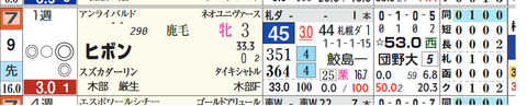 札幌2R5