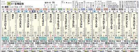 宝塚記念1