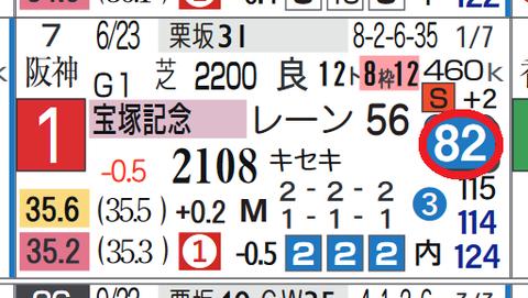 リスグラシュー(宝塚記念)