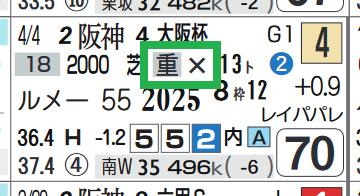 グランアレグリア(大阪杯)