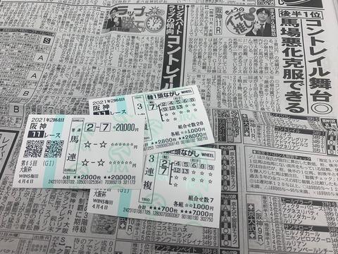 大阪杯の馬券