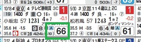 東京11R3