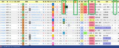 古川奈穂騎手2