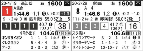 CapD20200503_13
