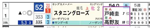 スタニングローズ(戸崎騎手&高野厩舎)
