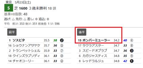 東京5R2