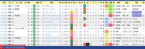 福島9R3