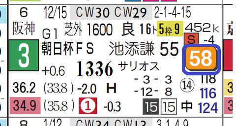 グランレイ(朝日杯FS)