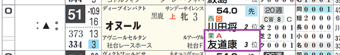 オヌール(友道厩舎)