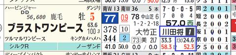 ブラストワンピース(川田騎手)
