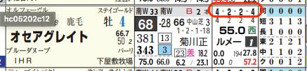hc05202c12-8