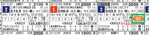 オメガパフューム(3走前)