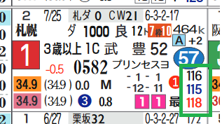 札幌9R2