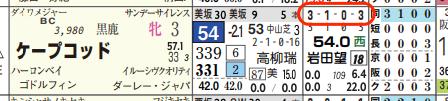 hc08203b11-9