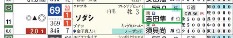 ソダシ(吉田隼人騎手)
