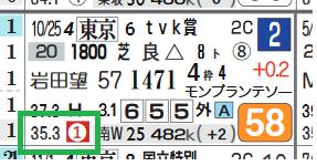 東京12R
