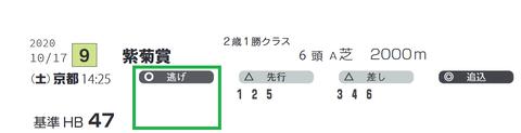 京都9R4