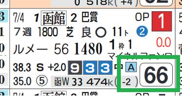 サトノエルドール(巴賞)