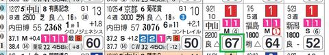 バビット(セントライト記念)
