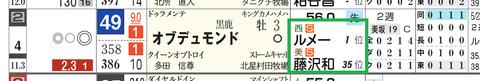 東京2R3