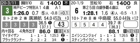 CapD20200401_24