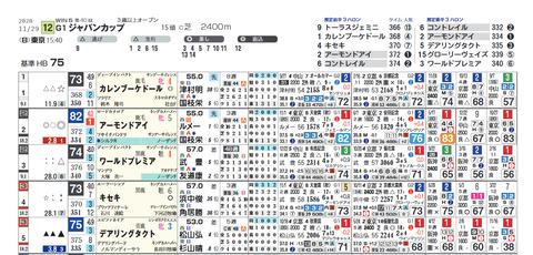 ジャパンC2