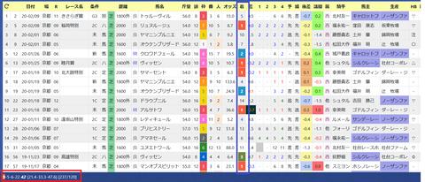 斉藤崇厩舎3