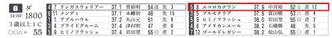 新潟8R3