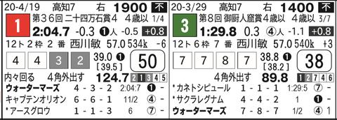 CapD20200503_20