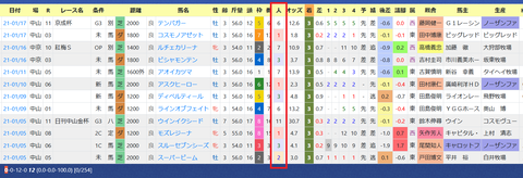 戸崎騎手4
