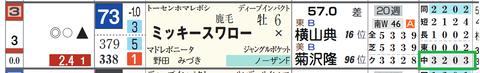 ミッキースワロー(「コース実績」)