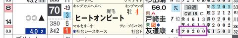 ヒートオンビート(「クラス成績」)