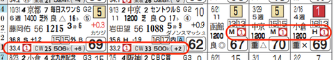 lhc09205912-13
