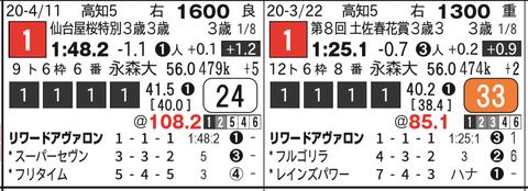 CapD20200502_17