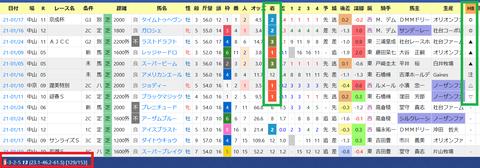 戸田厩舎2