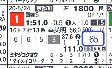ミヤジコクオウ(鳳雛S)